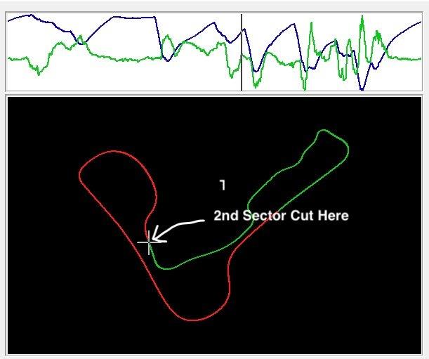2nd cut to create custom sectors in AiM race studio