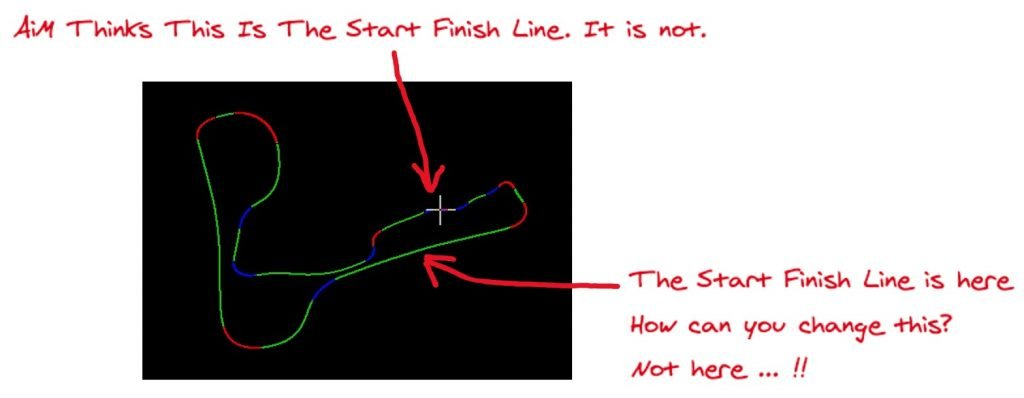Worked example of start finish line being in wrong place in AiM Race Studio 2